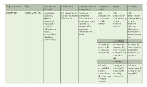 tarea 2 descriptores